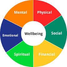 Coaching-Wheel-Workwiser